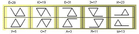 РУННАЯ грамматика - Страница 2 A5f002092f6c
