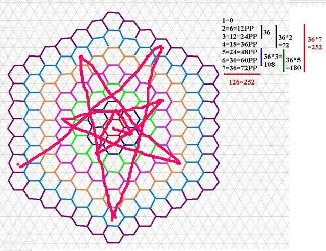 Подобие рунных и научных моделей. - Страница 12 F8f9c1a68ab0