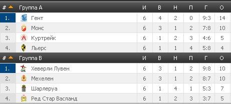 Результаты футбольных чемпионатов сезона 2012/2013 (зона УЕФА) - Страница 3 40f97933f9e8