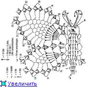 Вязаные салфетки, вазочки и другое F822af0cdffdt