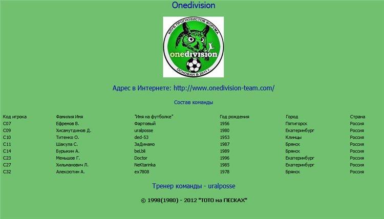Гран-При 2012-2013, отборочный турнир A983acf01e9b