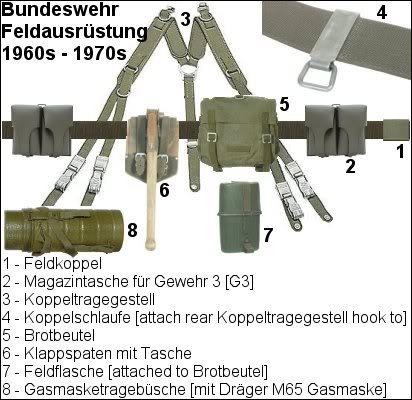 Historia Bundeswehr y más. 2005516161934_1960