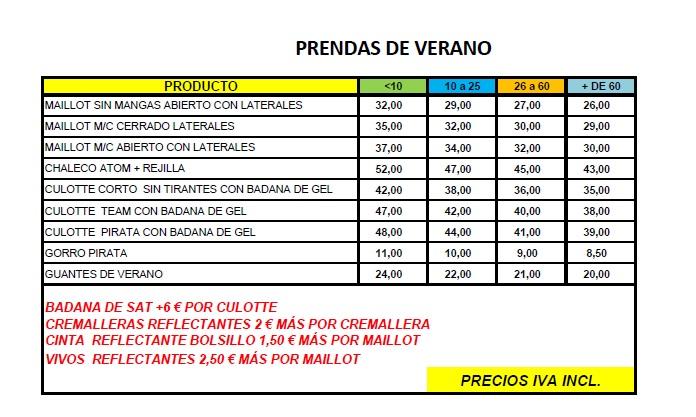 EQUIPACION VERANO 2011-2012 - Página 3 Ropa_verano