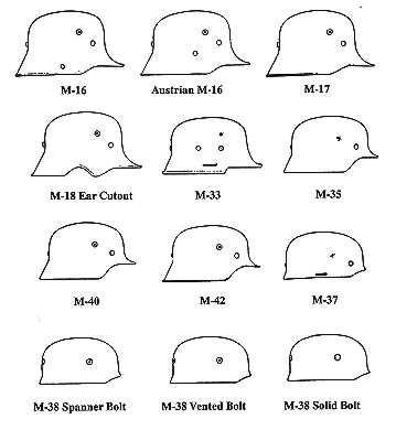 Documentación de cascos. Cascos_alemanes
