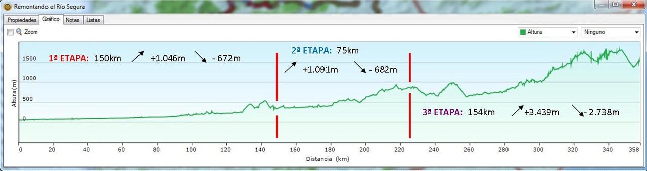 Agosto 2012. - REMONTAMOS el Río Segura Perfil3