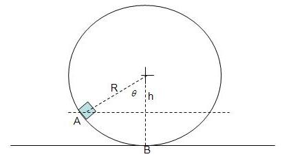 Movimento Circular - Contato e atrito Im2