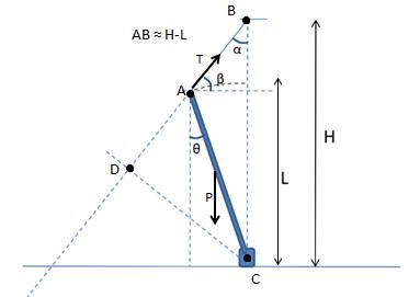 Estática 7mf9