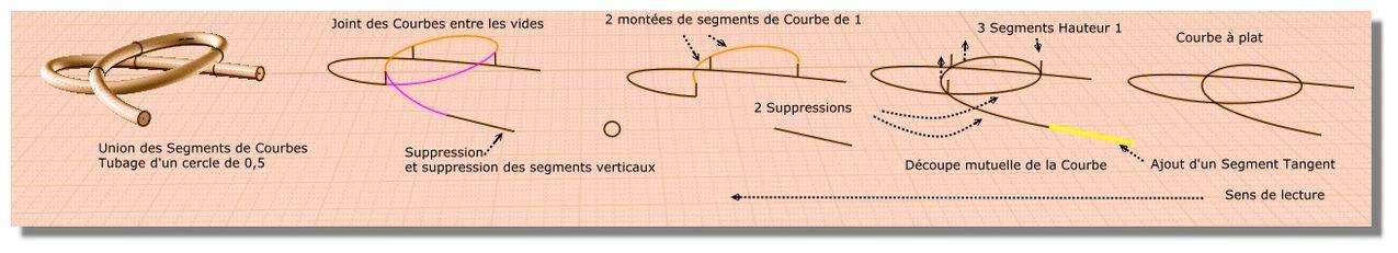 logiciel MOI3D - Page 4 Courbes_tangentes