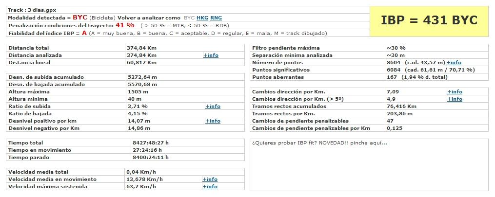TRASNOMURCIANA  ABRIL'14 IBP1