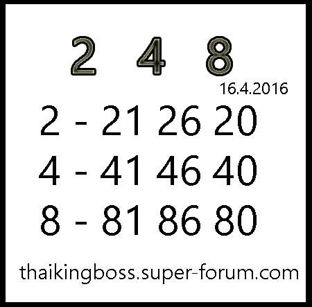 16.4.2016 Thai Boss Thai_king_boss