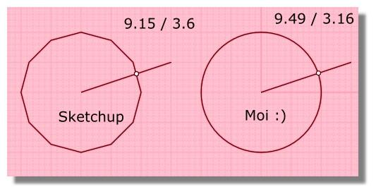 SketchUp vs. Rhino ? Precision