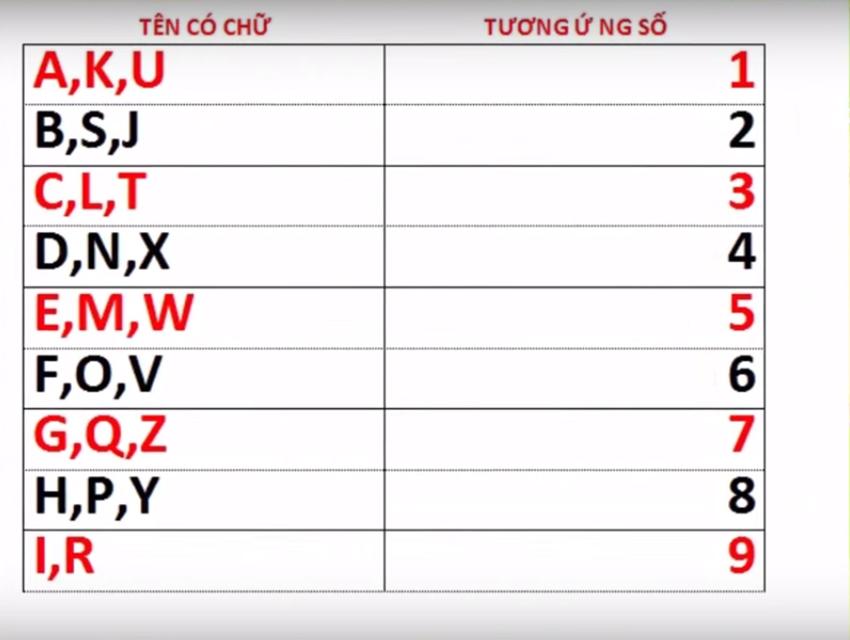 Thảo luận về cặp đôi Atem x Anzu ( AA ) - Page 18 Cachboitinh_yeu