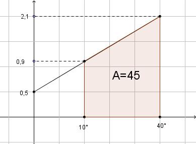 Calorimetria Im1