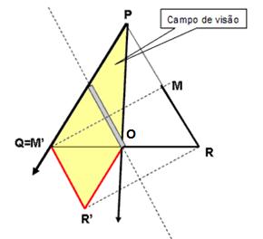 (Vunesp-SP) Óptica geométrica_1 Gabarito