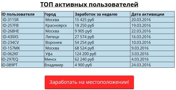 """Практический курс """"Легкие деньги на Qnits"""" BBfgU"""