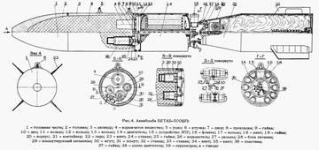 БетАБ-500ШП - бетонобойная авиационная бомба  CWaiy