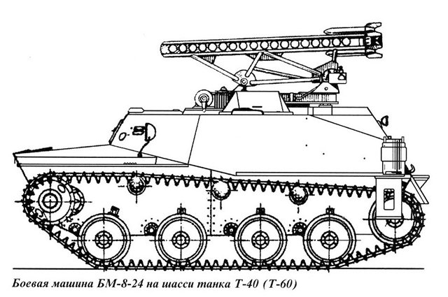 Катюша БМ-8-24 на Т-40, 1/35, (Старт) C0d473e234a6