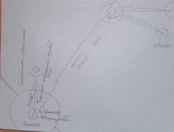 Земля, какой мы её не знаем В.Н.Фоменко - Страница 3 D75012e37356