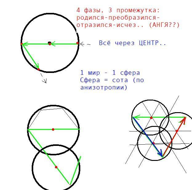 Наши модели и объяснение их понимания - Страница 10 D60f677d324c