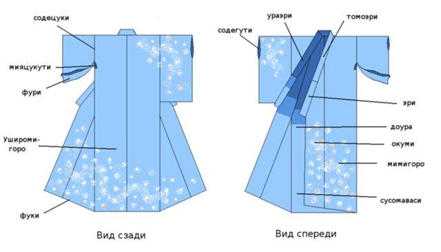 "Мастерская ""Алискин бонсай"". D515fffc6643"