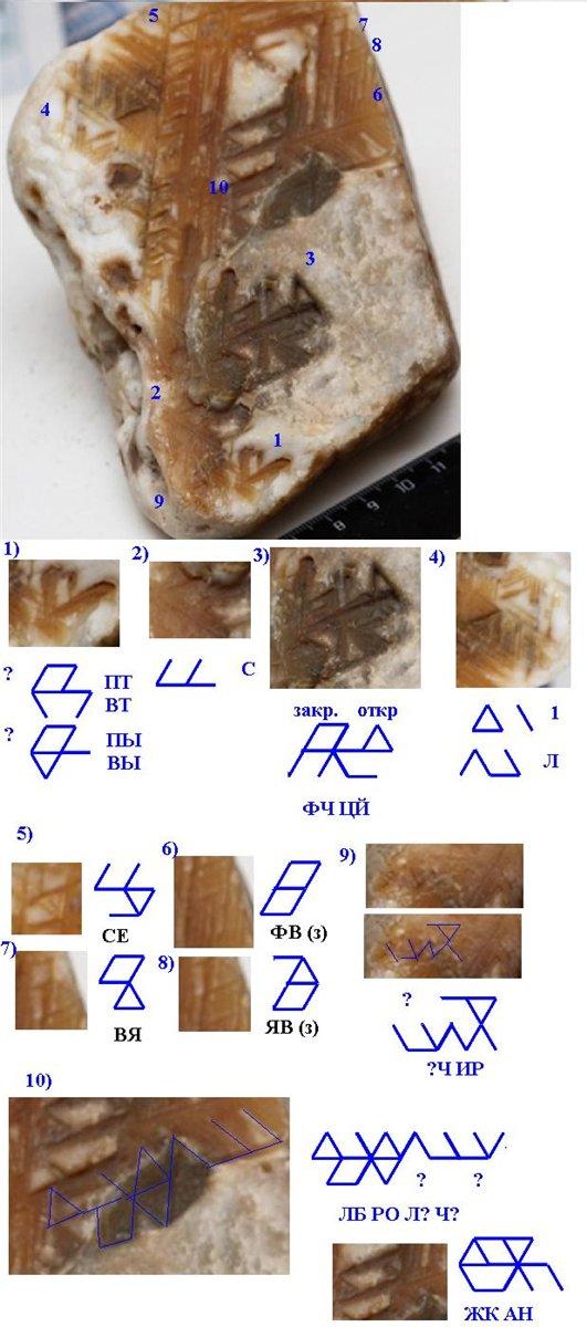 Руны на артефактах (варианты разбора) Fb35f90255f1