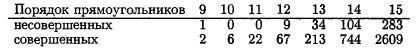 Числа и руны - Страница 4 9ef63a9379f1