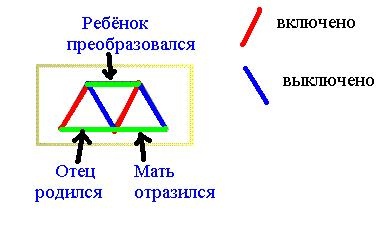 Классификация рун на основании метода дополнений. 503a733072c5