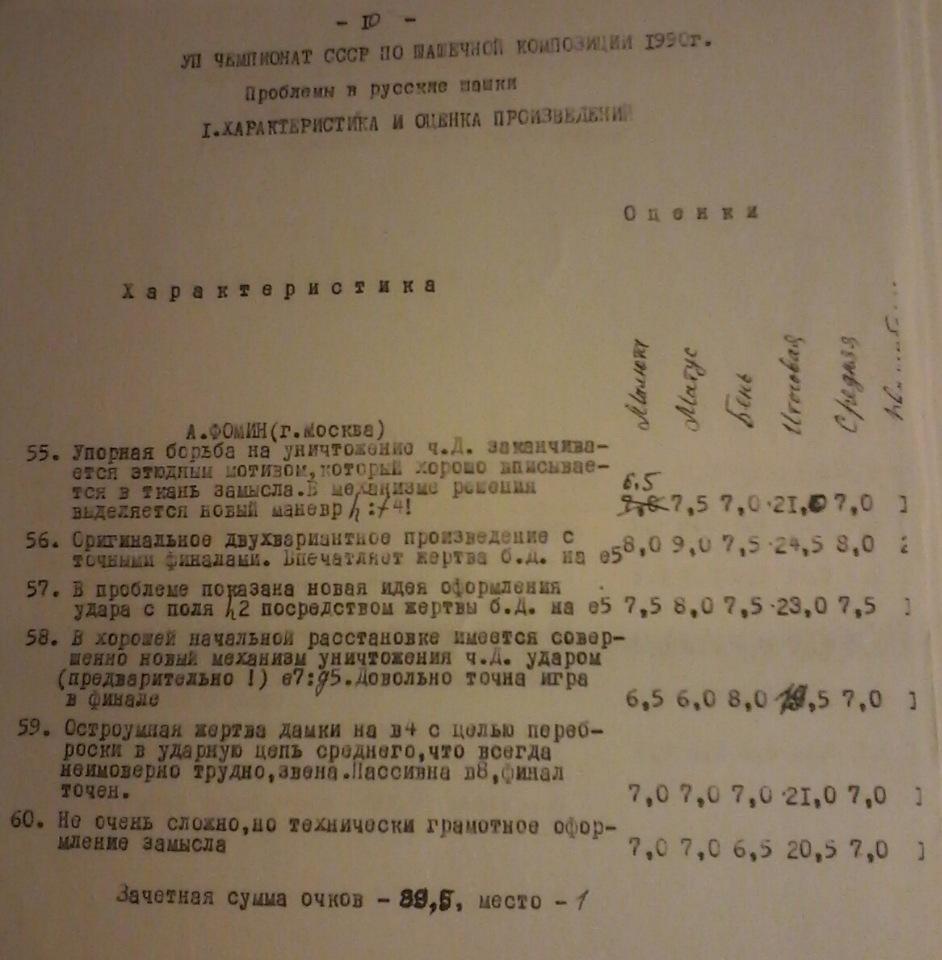 Чемпионаты СССР по композиции 3970da350828