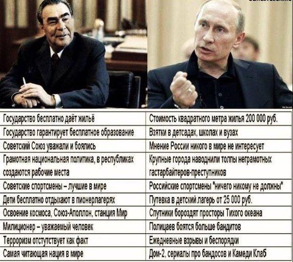 Что сделано за годы правления В.В.Путина (список неполный) 446c1e4c3c6b