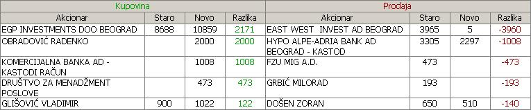 Radijator A.D.Zrenjanin - RDJZ - Page 4 24_Promene_30_03_04_06_2012