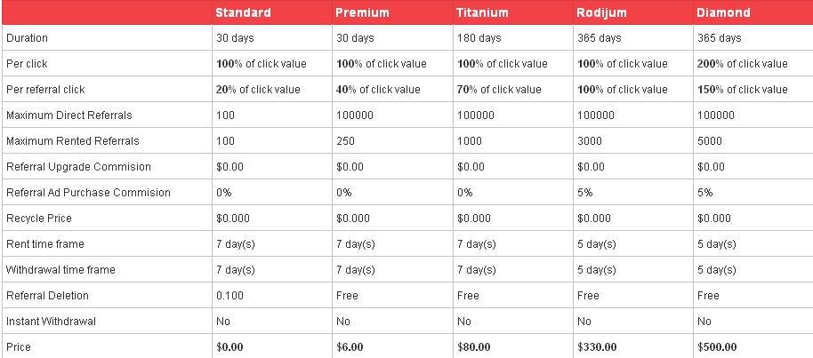 Croclix - $0.005 por clic - minimo $3.00 - Pago por PP, PZ, STP, EP - disegño unico Croclix
