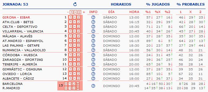 LA QUINIELA DE ZONAMALAGUISTA. J36ª (5-6 Mayo) Q_HORARIOS