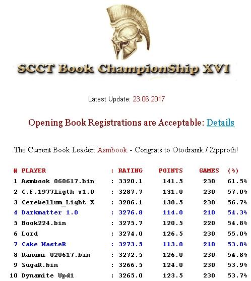 SCCT Book Championship XVI Book_XVI