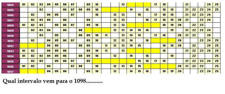 Palpites para sorteios da Lotofácil - Permanente - Página 5 1098