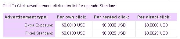 Wonderbux - $0.01 por clic - minimo $2.00 - Pago por Paypal, Payza, Egopay Wonderbux2