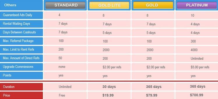 Ixooz - $0.01 por clic - minimo $4.00 - Pago por Paypal, Payza Ixooz3