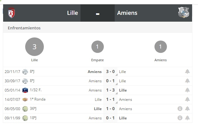 LILLE_VS_AMIENS_1