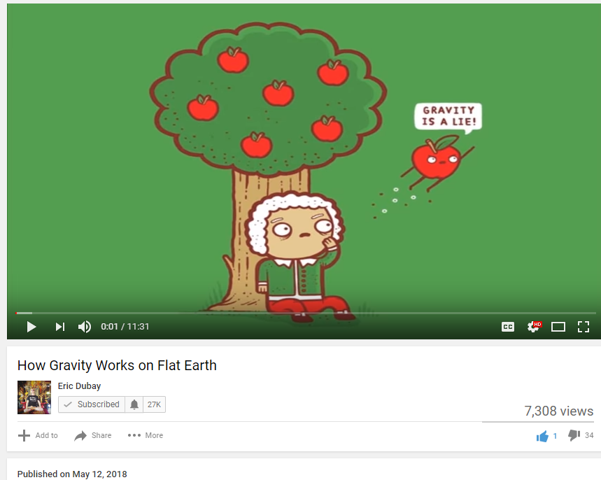 How Everything Works on Flat Earth Likedislikes