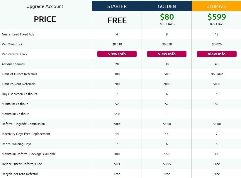 Jobsclix - $0.01 por clic - minimo $2.00 -  Paypal, Payza, Perfect Money, STP, Payeer Jobsclix