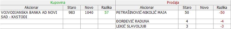 Milan Blagojević, Smederevo - MBLS - Page 4 03_Promene_06.12._-_15.12.2017