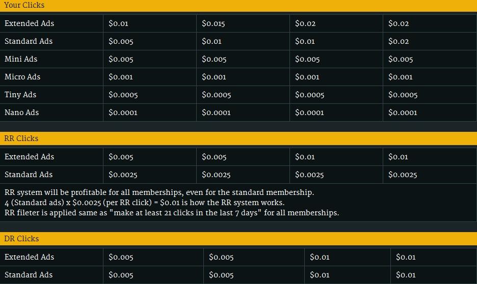 EpicClix - $0.005 por clic - minimo $2.00 - Pago por Paypal, Payza -  Compañía registrada Epic Ads, LLC. Epicclix2