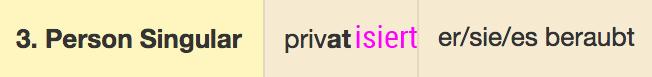 Als Rettung, Übernahme, Fusion getarnte Raubzüge der 'Auserwählten' Privat_04