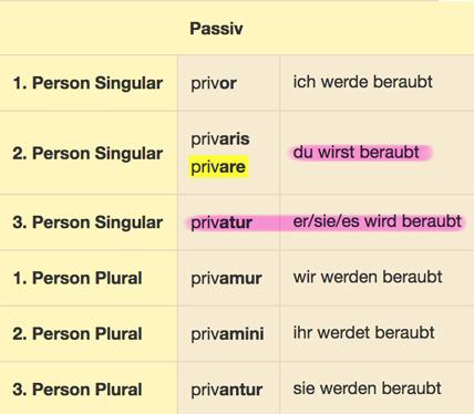 Als Rettung, Übernahme, Fusion getarnte Raubzüge der 'Auserwählten' Privat_03
