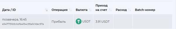 Digithereum Global LTD - digithereum.com 7O15M