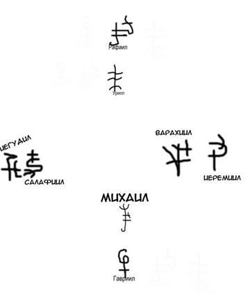 Обряд скрепления союза с Архангелами (NikaSaimon) U4vah