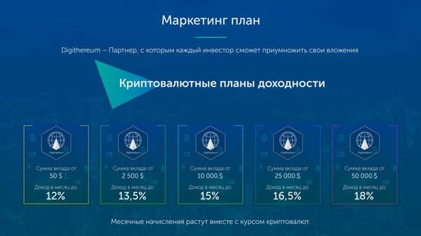Digithereum Global - Управление криптовалютными активами UsrFi