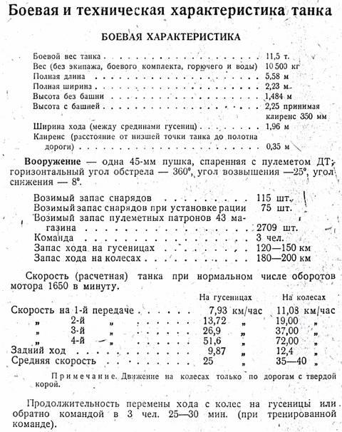 БТ-5 - лёгкий колесно-гусеничный танк InZhR