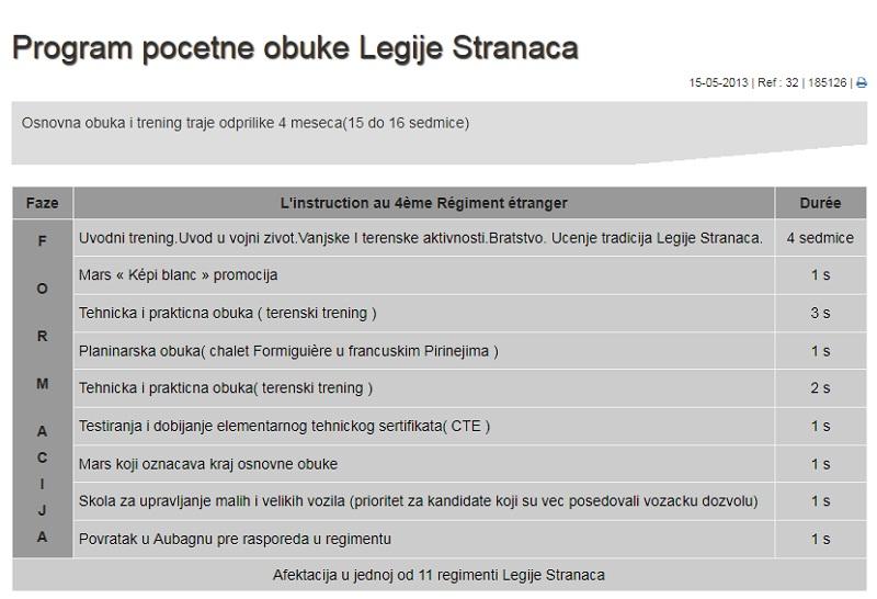LEGIJA STRANACA - Légion étrangère Program_po_etne_obuke_legije_stranaca