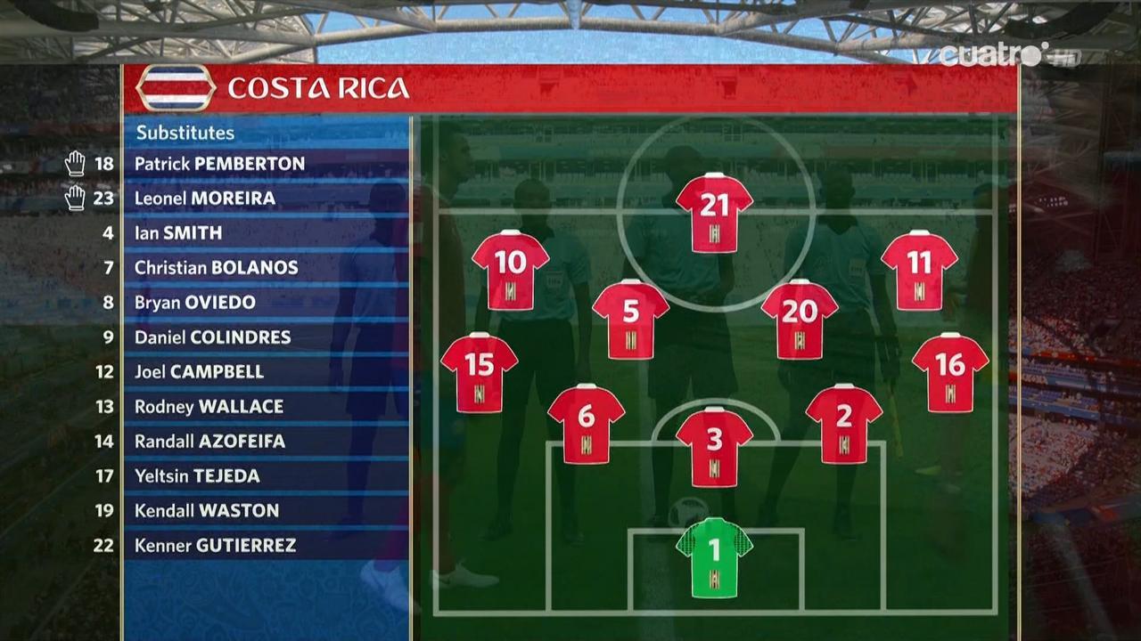 Mundial Rusia 2018 - Grupo E - J1 - Costa Rica Vs. Serbia (1080i/720p) (Castellano/Alemán) Image