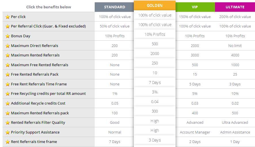 Lexiadz - $0.01 por clic - minimo $5.00 - Pago por PayPal, Payza, PM - GOLDEN gratis! Lexiadz